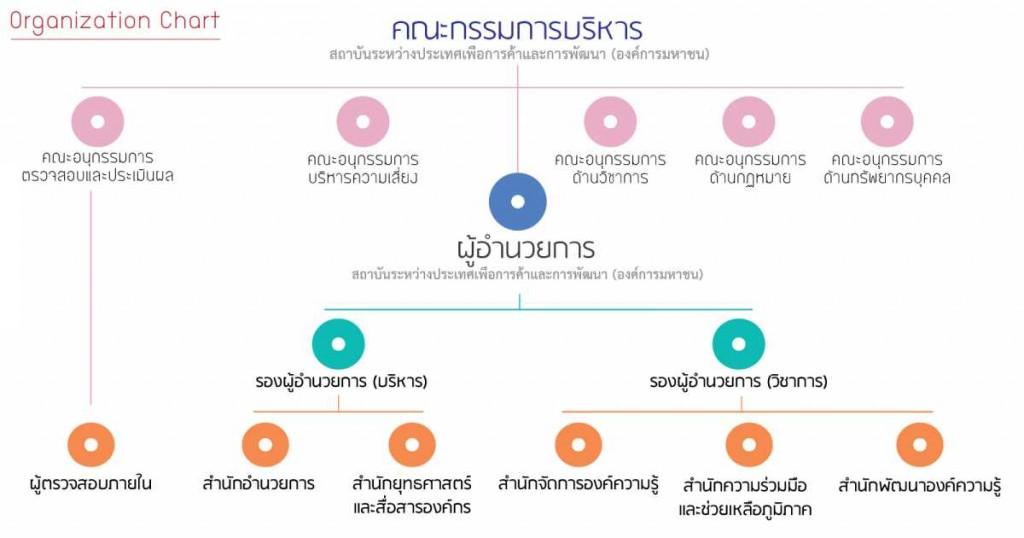 organization-chart-2016-v3